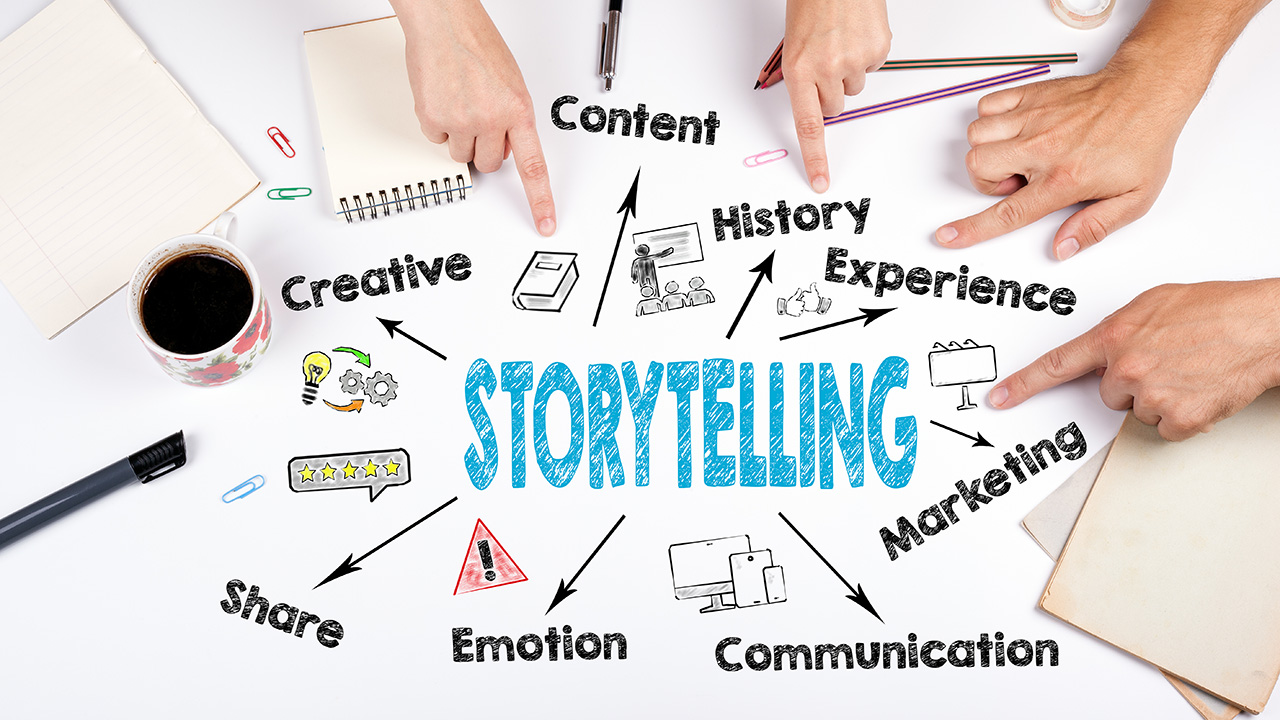 Show and tell. Create stories that matter and are worth spreading on to someone else.