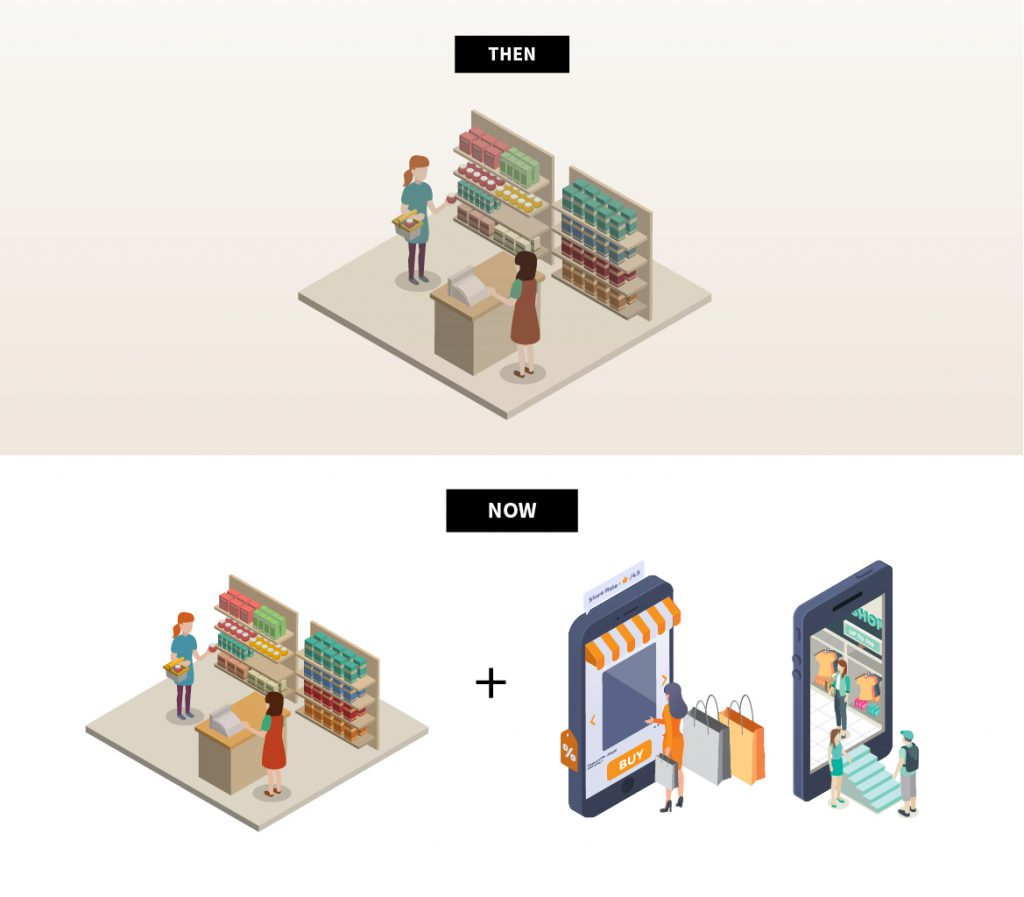 Illustration of shopping in the past and shopping at present.